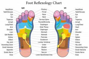 voetenkaart 2